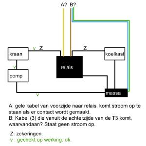 schema elektra